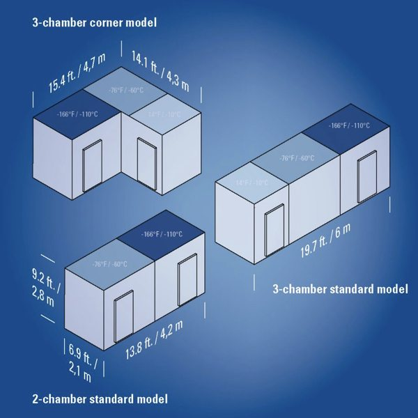 Icelab dimensions